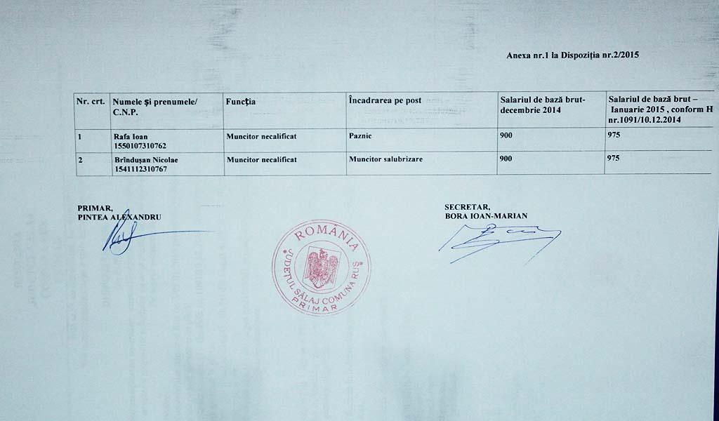 Rus-Dispozitia primarului nr.2a-2015