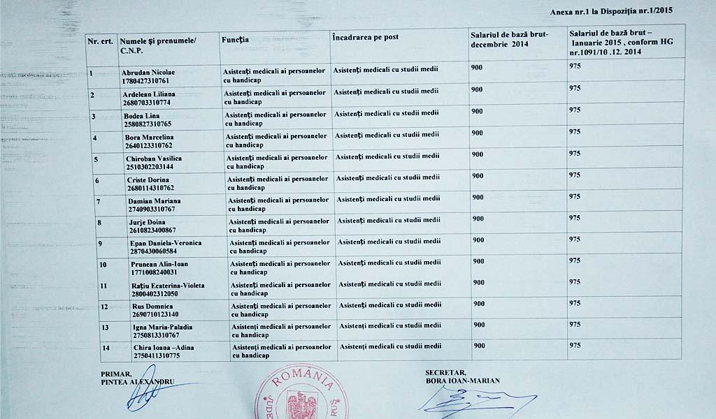 Rus-Dispozitia primarului nr.1a-2015